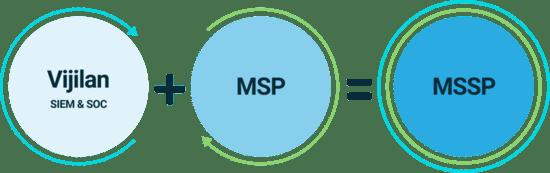 banner-vijilan-msp-2
